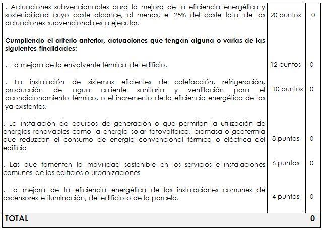 Subvencion ayudas junta de andalucia rehabilitacion de edificios cadiz